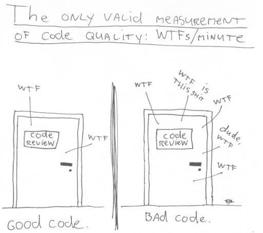 代码质量衡量标准