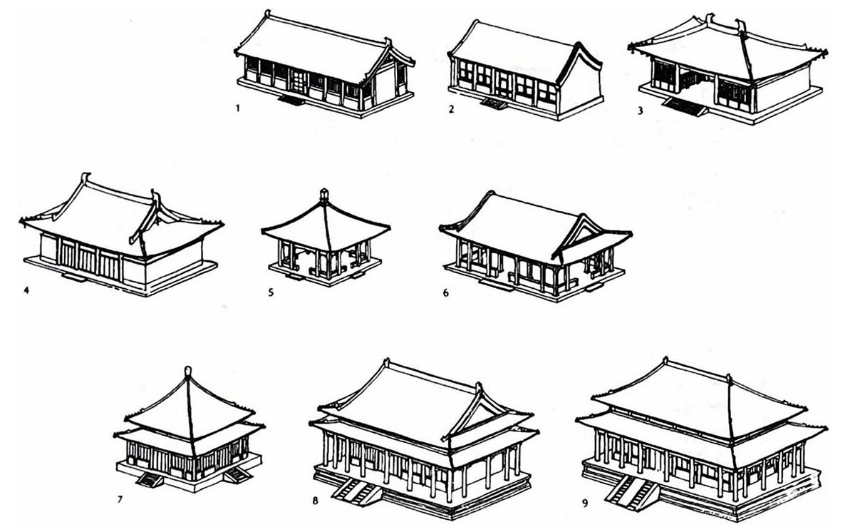曲面屋顶形式图样